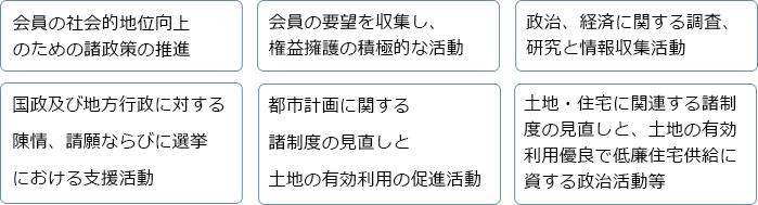 全日本不動産政治連盟東京都本部の主な活動内容